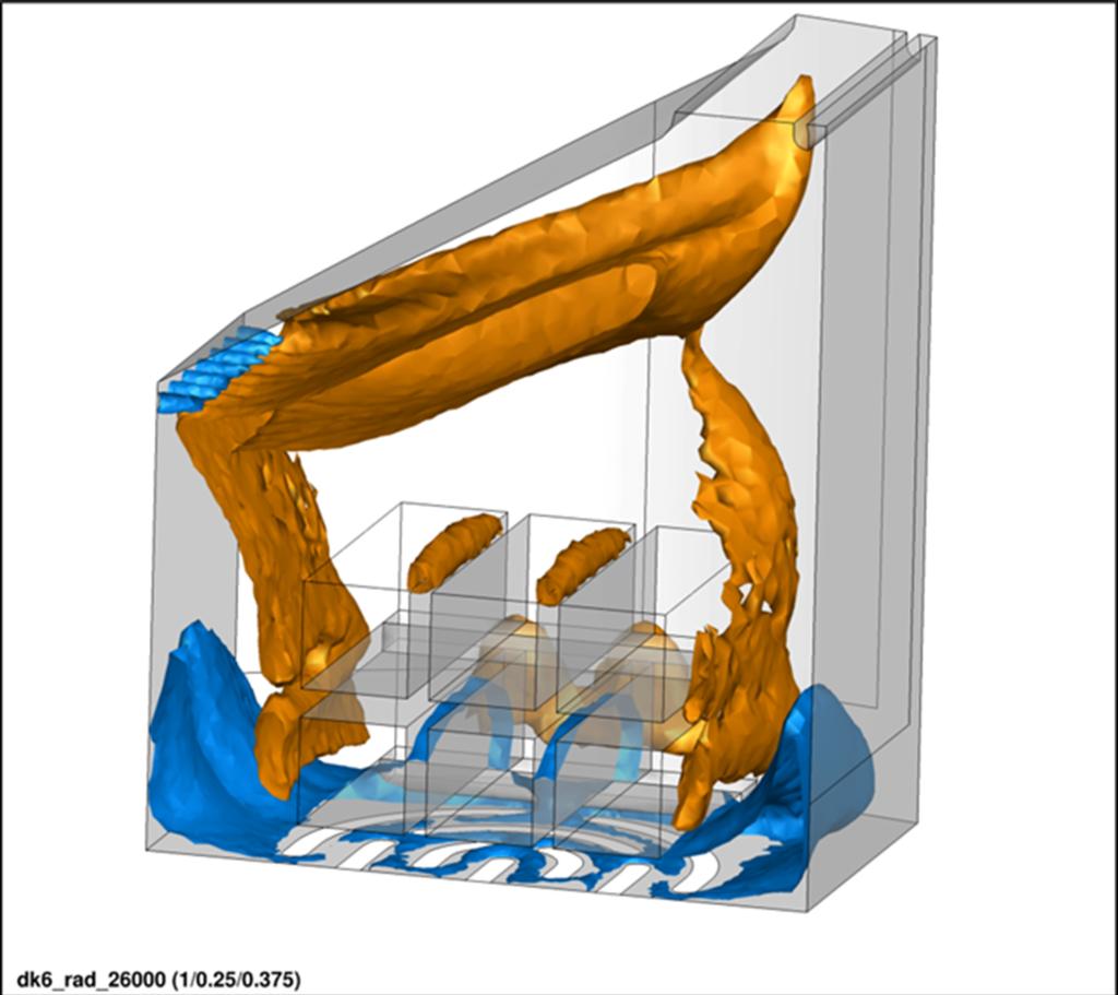 CFD modellering av en vedovn