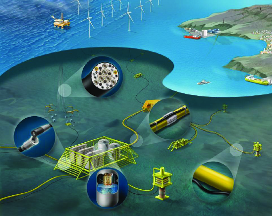 Subsea field with details.