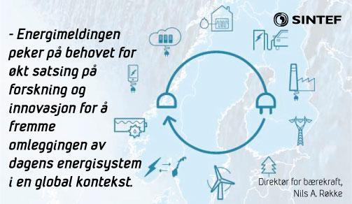 energimeldingen