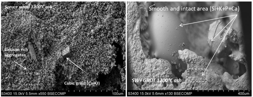 SEM-EDX analysis of ash produced from (a) spruce wood and (b) mixture of spruce wood with 10 wt% of forest residue at 1200 °C