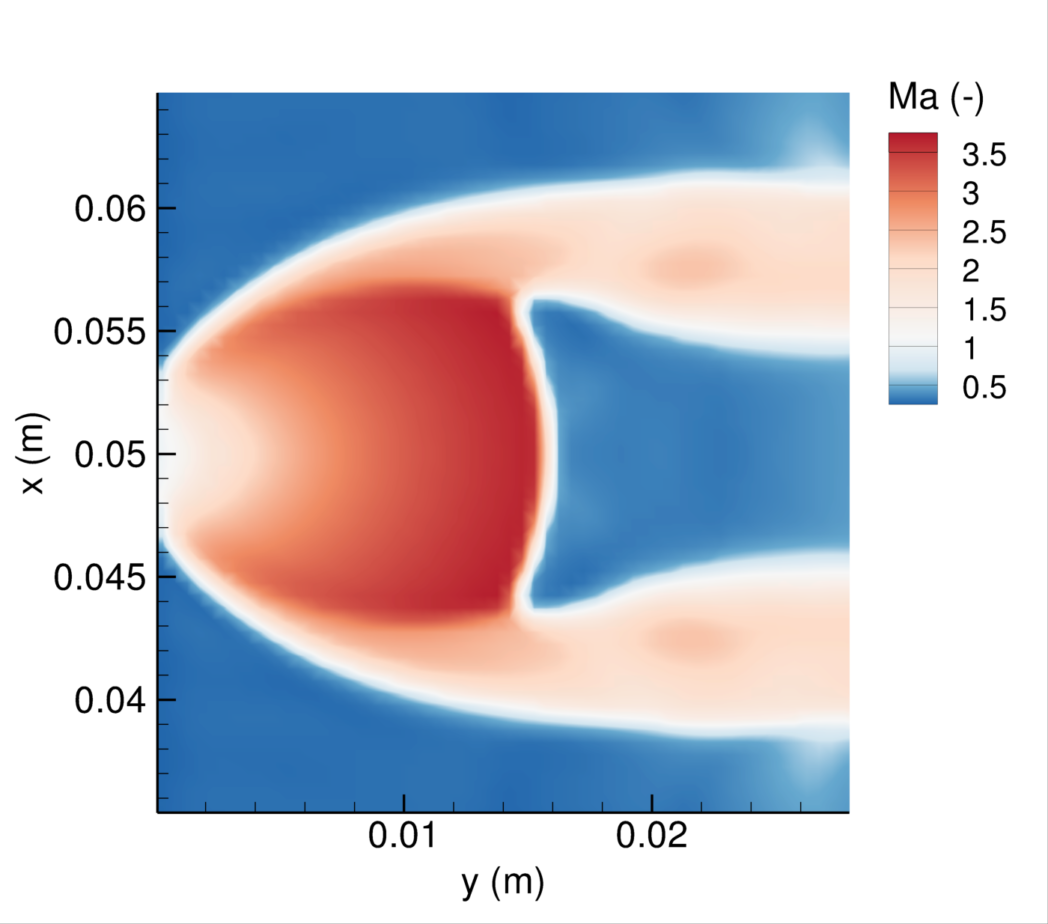 New method enabling the direct numerical simulation of three phase flow of carbon dioxide - Direct energie simulation ...
