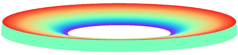 Tredimensjonalt plott av en simulasjon av en væske som sprer seg på en tyngre væske.
