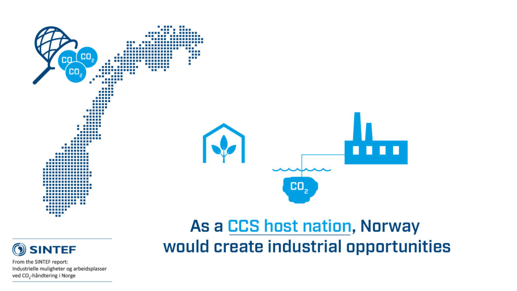 Norway as CCS host nation
