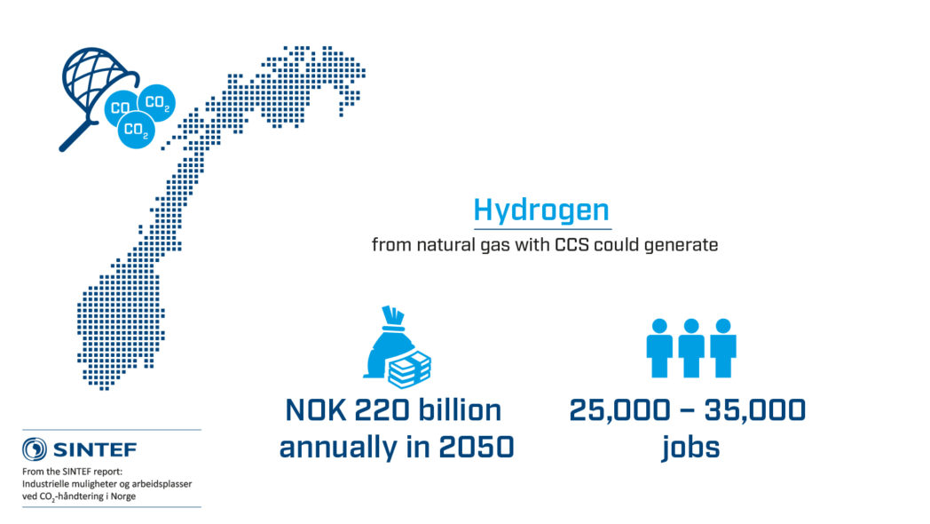 Hydrogen production in Norway