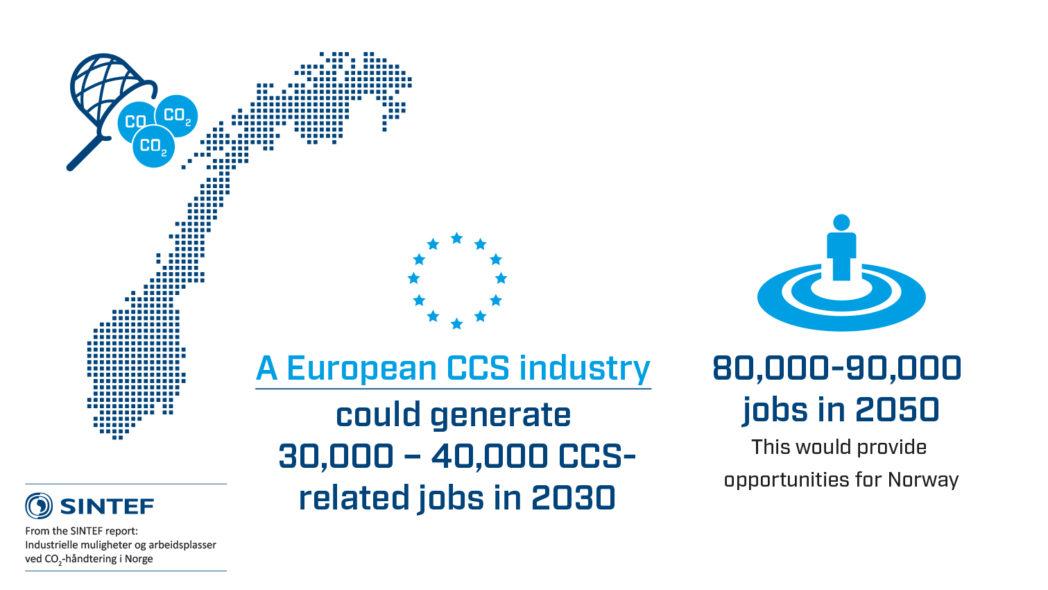 European CCS industry