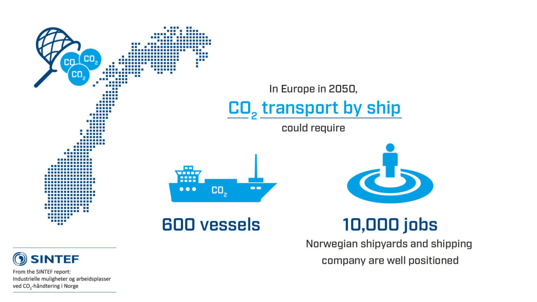 CO2 transport by ship'