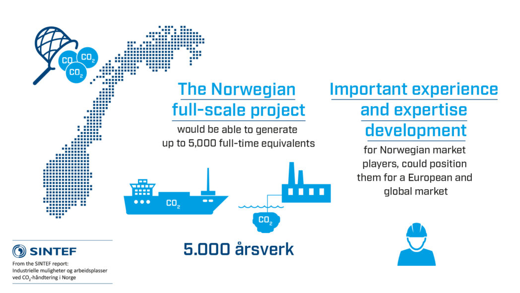 Norwegian full-scale CCS project
