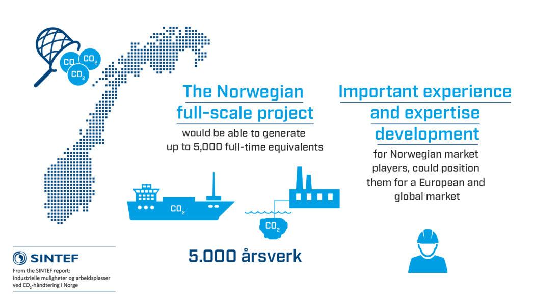 Norwegian full-scale CCS project