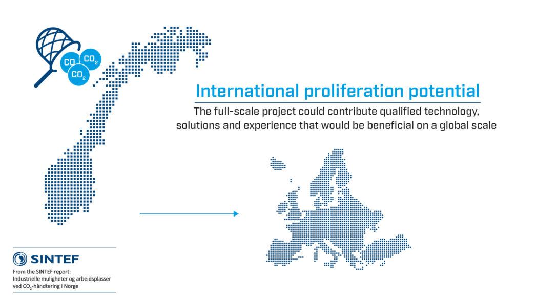 International CCS potential