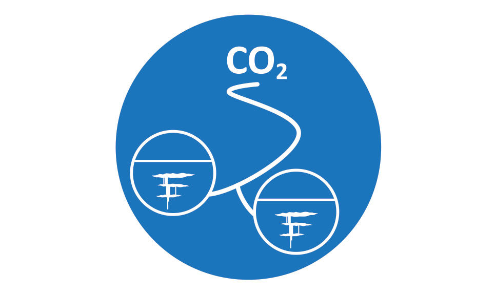 CO2-EOR