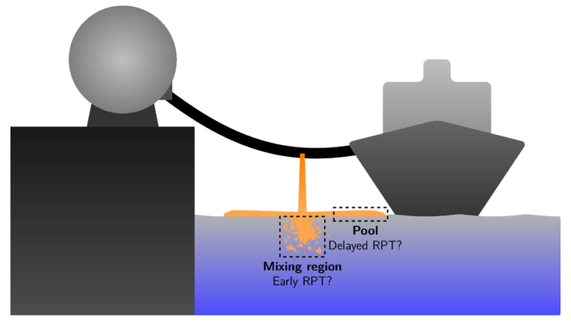 LNG Spill Scenario